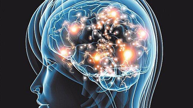 Mind spirituality